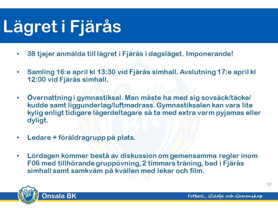 38 tjejer anmälda till lägret i Fjärås i dagsläget.