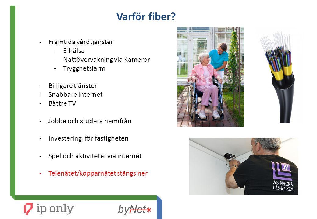 Varför fiber? -Framtida vårdtjänster -E-hälsa -Nattövervakning via Kameror -Trygghetslarm -Billigare tjänster -Snabbare internet -Bättre TV -Jobba och