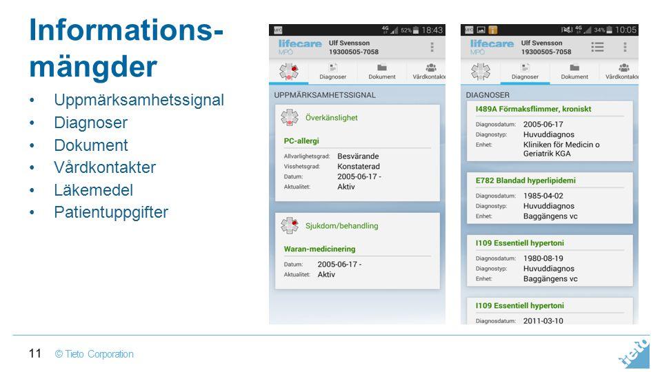 © Tieto Corporation Internal Informations- mängder Uppmärksamhetssignal Diagnoser Dokument Vårdkontakter Läkemedel Patientuppgifter 11
