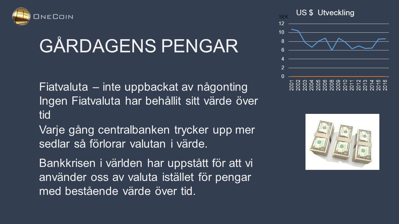 GÅRDAGENS PENGAR Fiatvaluta – inte uppbackat av någonting Ingen Fiatvaluta har behållit sitt värde över tid Varje gång centralbanken trycker upp mer s