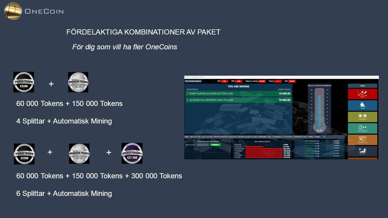 FÖRDELAKTIGA KOMBINATIONER AV PAKET För dig som vill ha fler OneCoins + + + 60 000 Tokens + 150 000 Tokens 4 Splittar + Automatisk Mining 60 000 Token