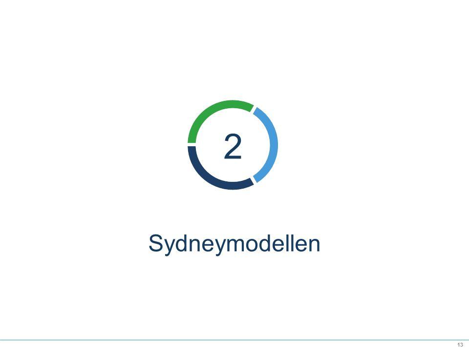 Sydneymodellen 13 2