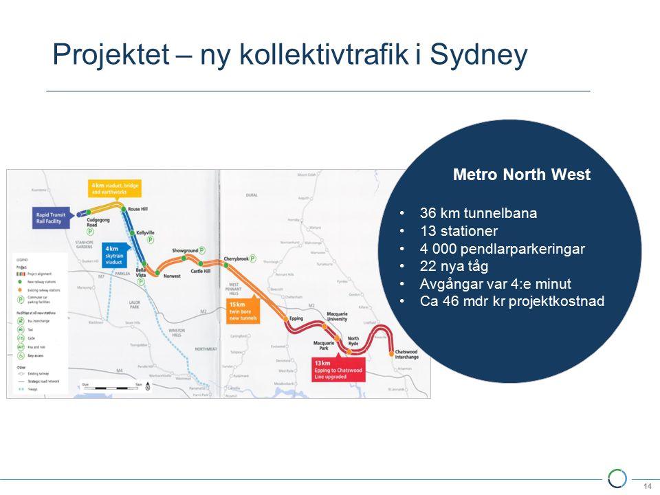 Projektet – ny kollektivtrafik i Sydney 14 Metro North West 36 km tunnelbana 13 stationer 4 000 pendlarparkeringar 22 nya tåg Avgångar var 4:e minut Ca 46 mdr kr projektkostnad