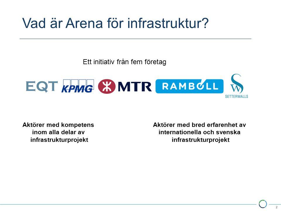 Vad är Arena för infrastruktur.
