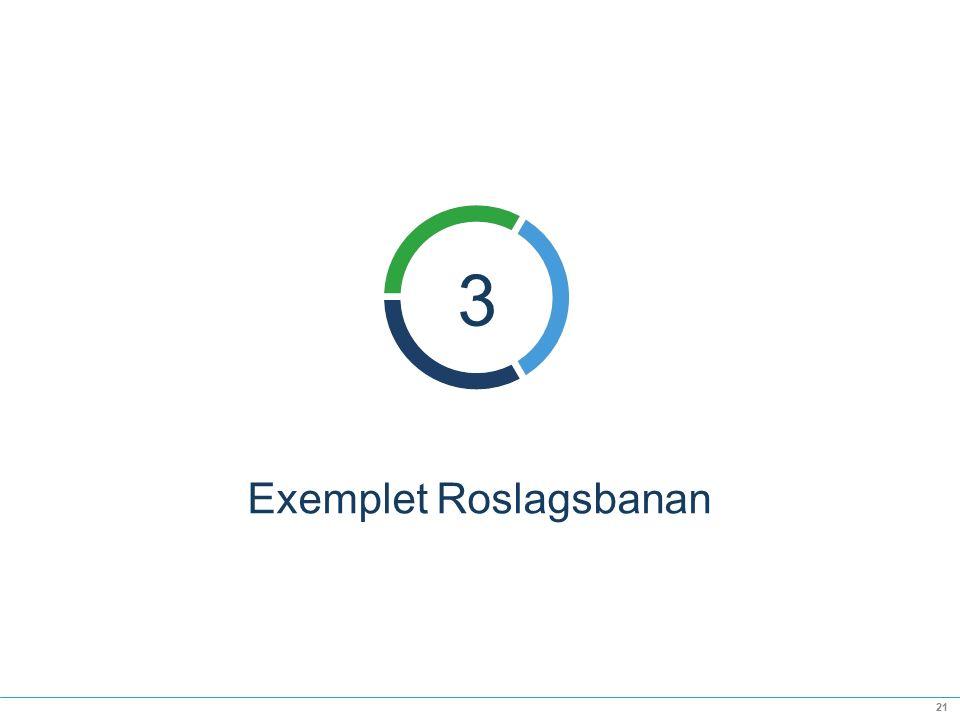 Exemplet Roslagsbanan 21 3