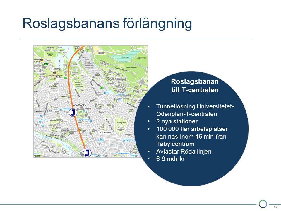 Roslagsbanans förlängning 22 Roslagsbanan till T-centralen Tunnellösning Universitetet- Odenplan-T-centralen 2 nya stationer 100 000 fler arbetsplatser kan nås inom 45 min från Täby centrum Avlastar Röda linjen 6-9 mdr kr