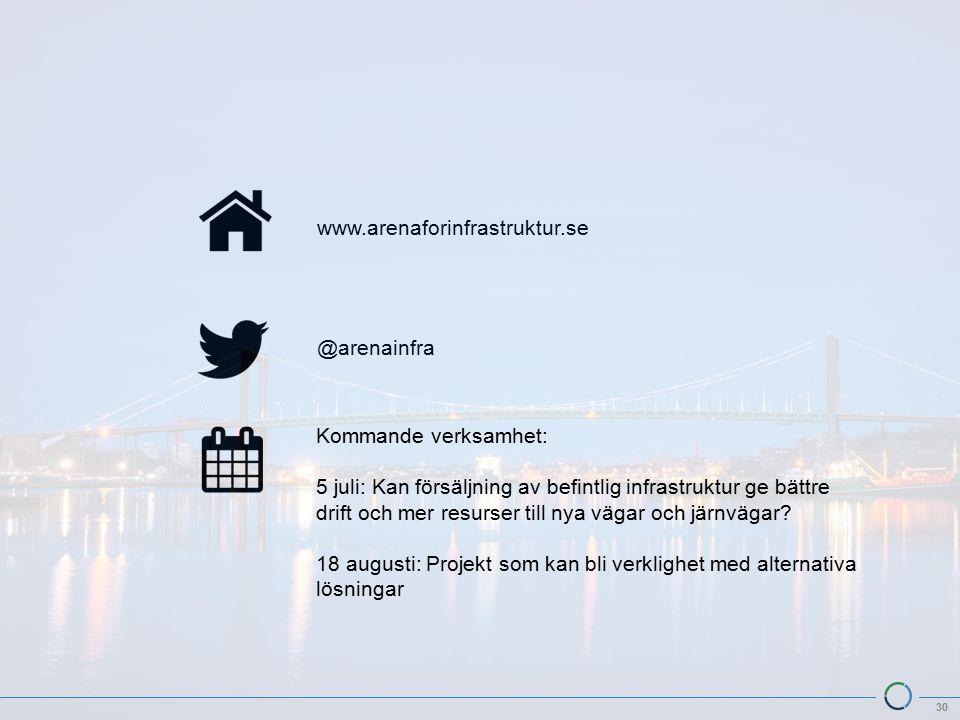 www.arenaforinfrastruktur.se @arenainfra 30 Kommande verksamhet: 5 juli: Kan försäljning av befintlig infrastruktur ge bättre drift och mer resurser till nya vägar och järnvägar.