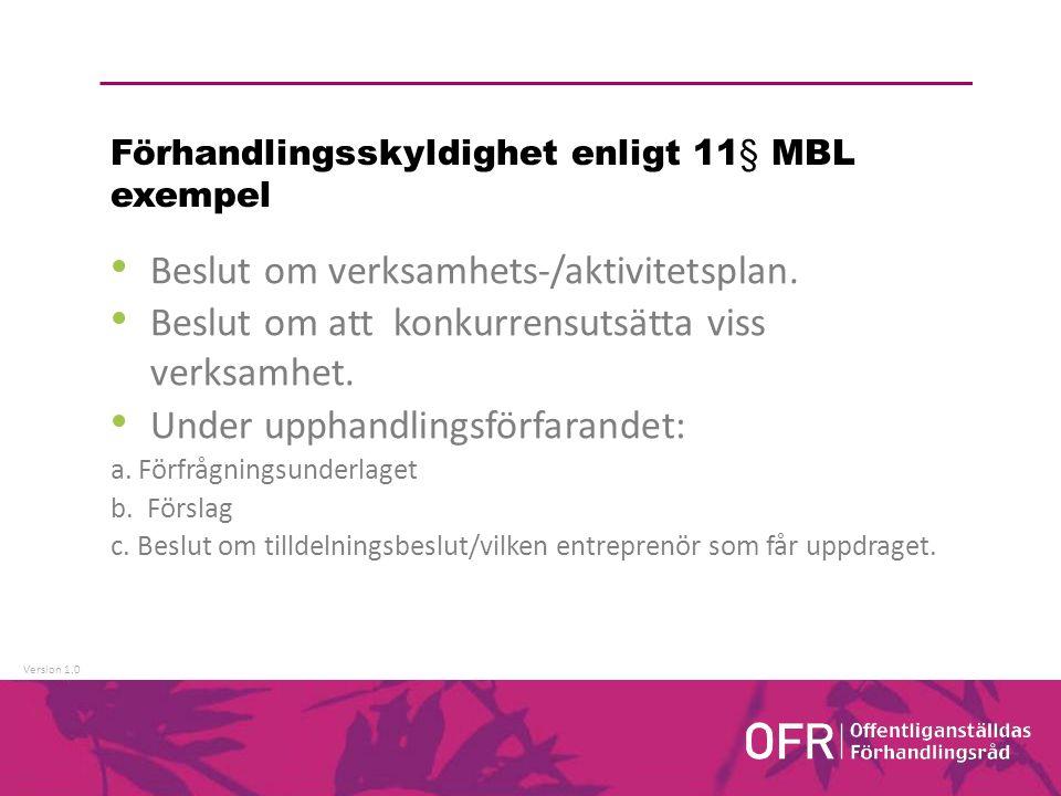 Version 1.0 Förhandlingsskyldighet enligt 11§ MBL exempel Beslut om verksamhets-/aktivitetsplan.