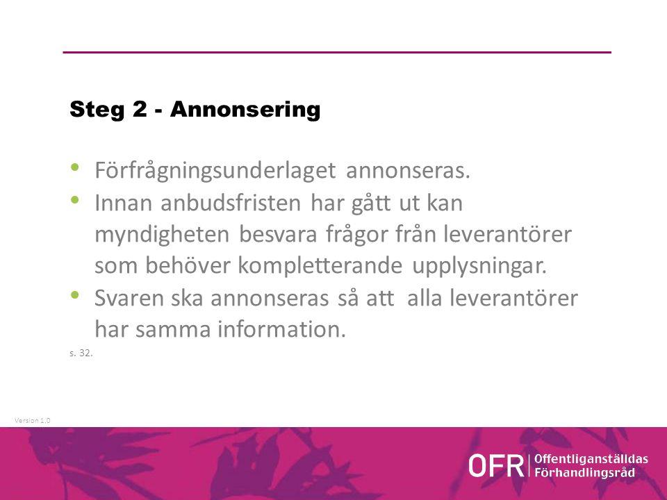 Version 1.0 Steg 2 - Annonsering Förfrågningsunderlaget annonseras.