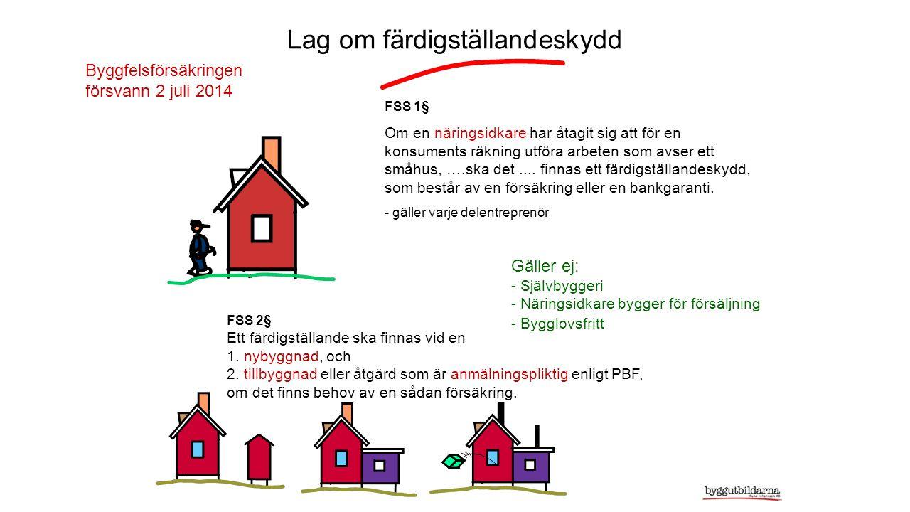 Gar-Bo Färdigställandeförsäkring Försäkring eller Bankgaranti.