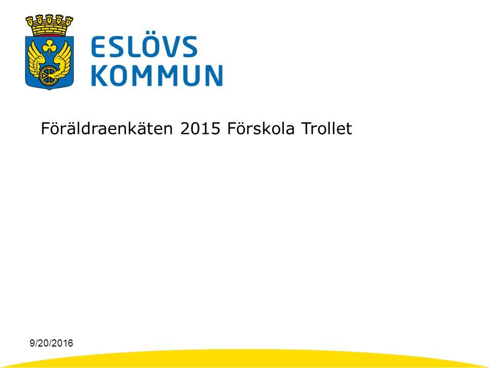 9/20/2016 Föräldraenkäten 2015 Förskola Trollet