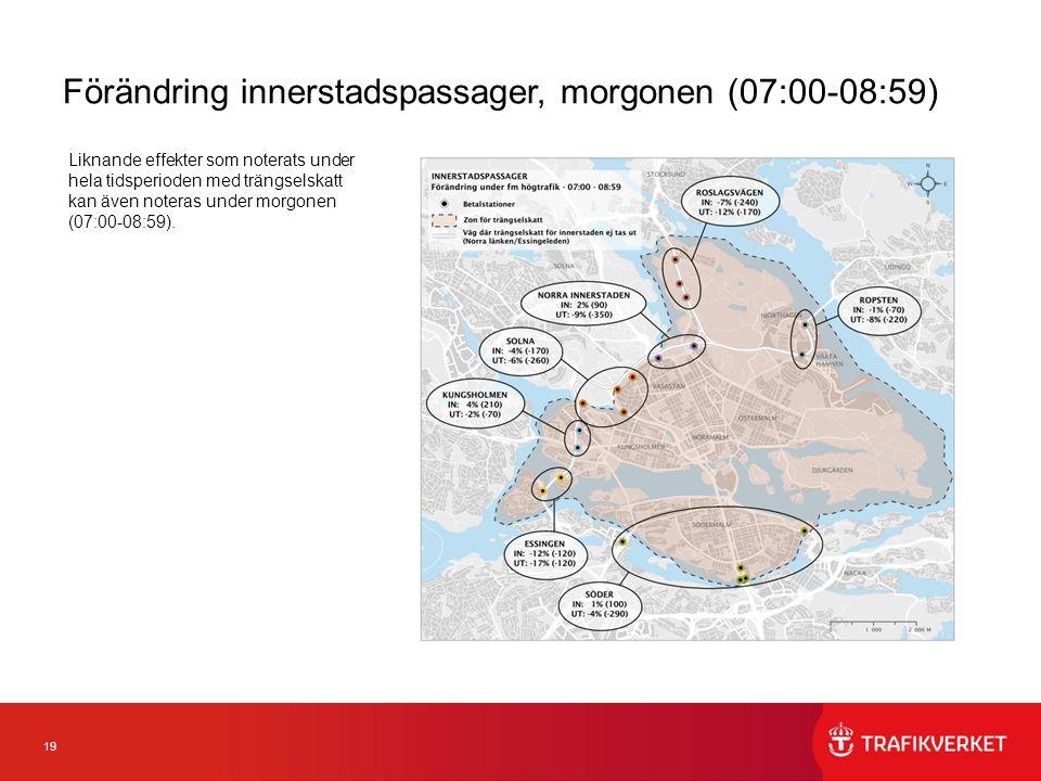 19 Förändring innerstadspassager, morgonen (07:00-08:59) Liknande effekter som noterats under hela tidsperioden med trängselskatt kan även noteras under morgonen (07:00-08:59).