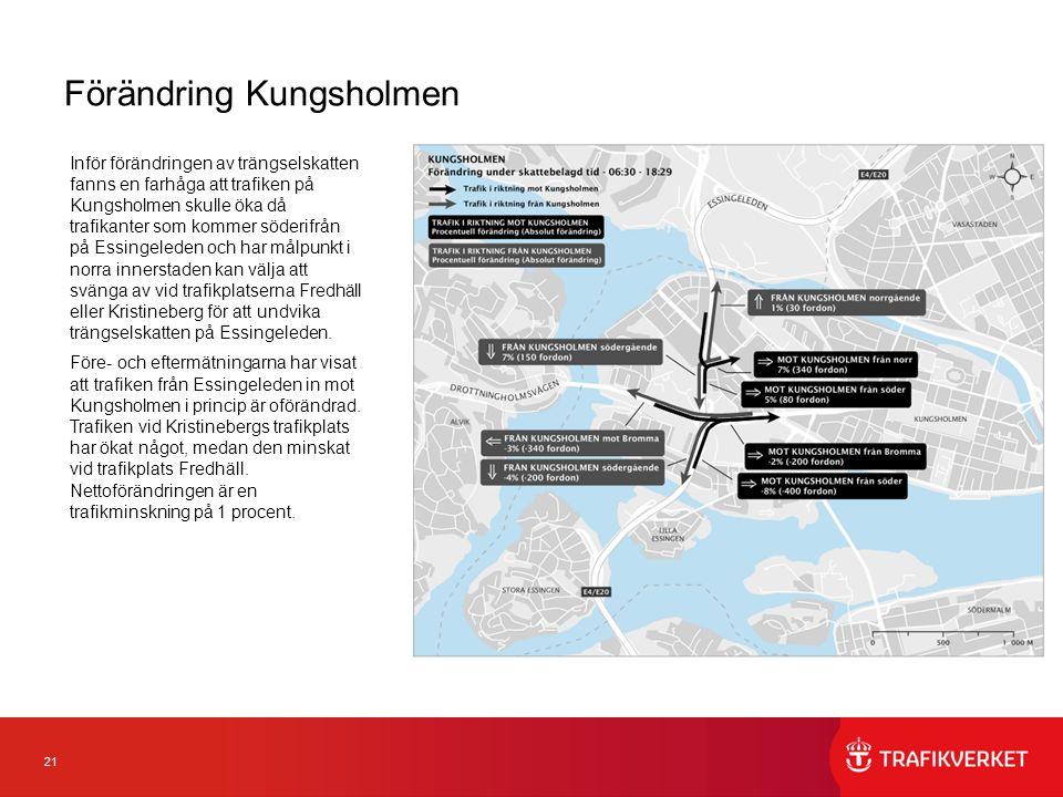 21 Förändring Kungsholmen Inför förändringen av trängselskatten fanns en farhåga att trafiken på Kungsholmen skulle öka då trafikanter som kommer söderifrån på Essingeleden och har målpunkt i norra innerstaden kan välja att svänga av vid trafikplatserna Fredhäll eller Kristineberg för att undvika trängselskatten på Essingeleden.