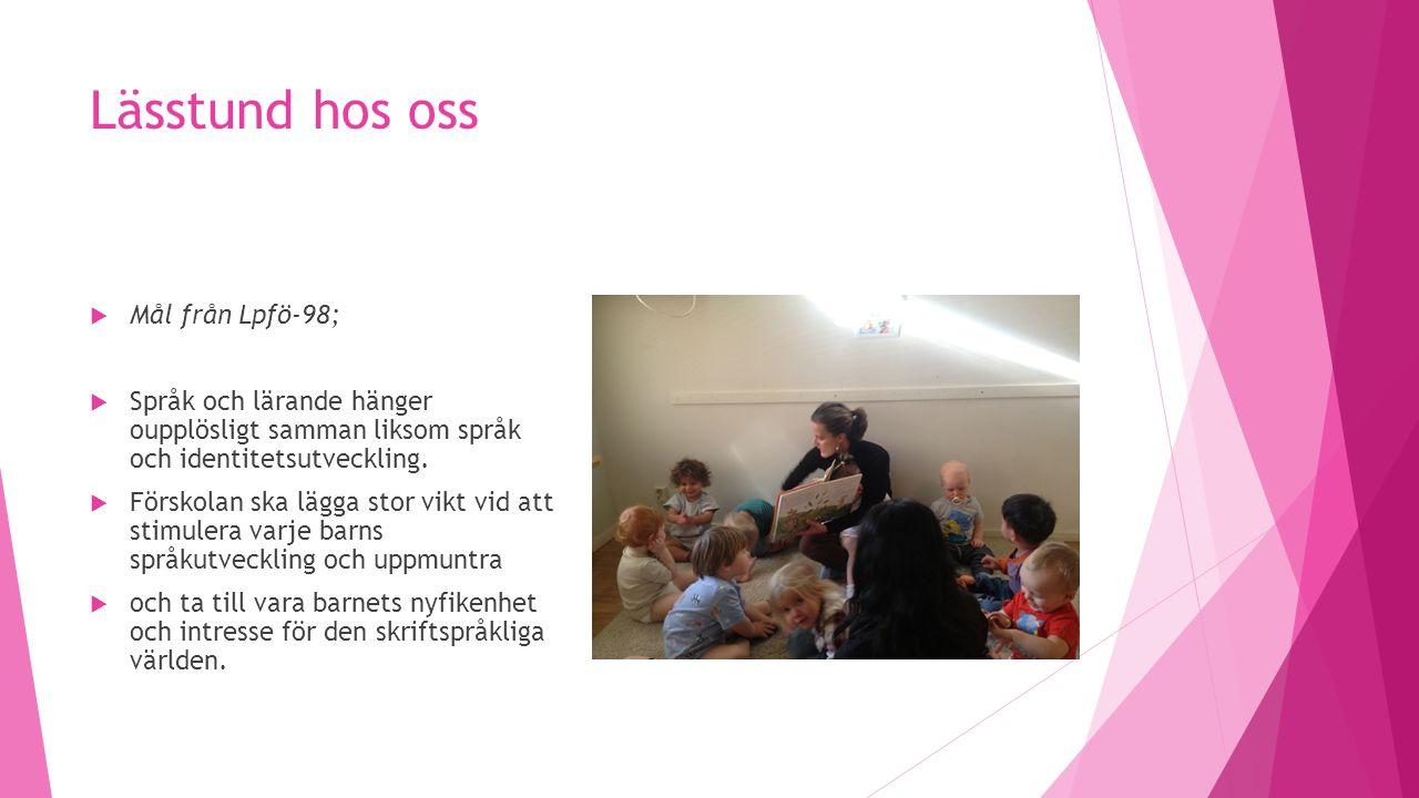 Lässtund hos oss  Mål från Lpfö-98;  Språk och lärande hänger oupplösligt samman liksom språk och identitetsutveckling.