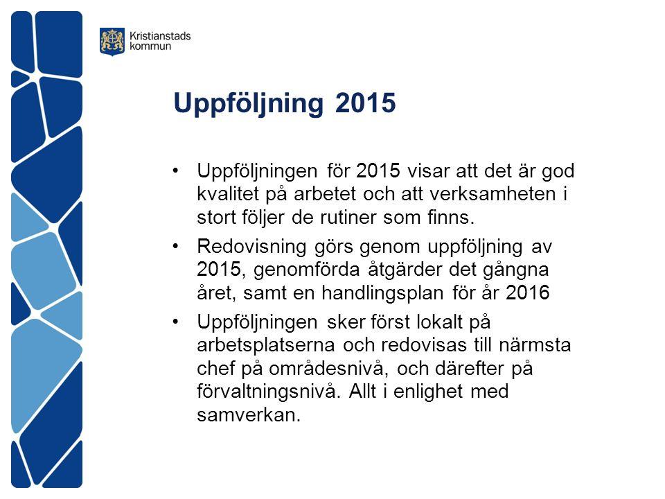 Genomförda åtgärder 2015 Material och verktyg har tagits fram och presenterats gällande: Bemötandeguide och arbetsbok kring likabehandling och bemötande för förvaltningens chefer.