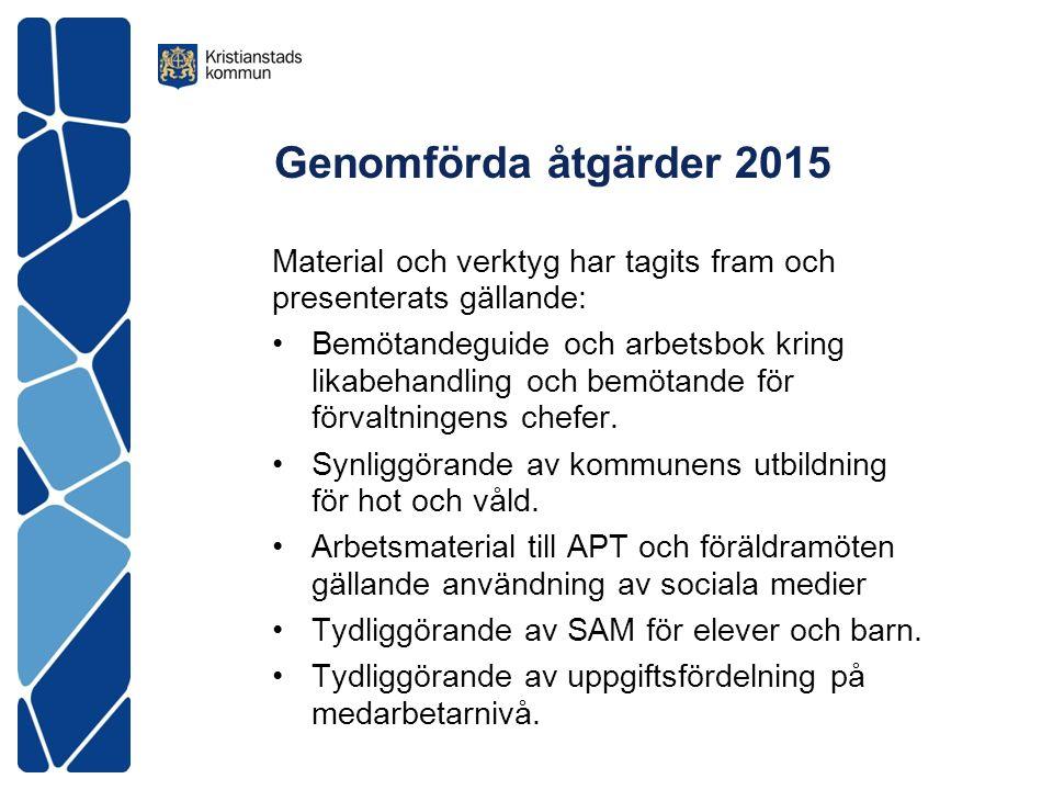 Genomförda åtgärder 2015 Material och verktyg har tagits fram och presenterats gällande: Bemötandeguide och arbetsbok kring likabehandling och bemötan