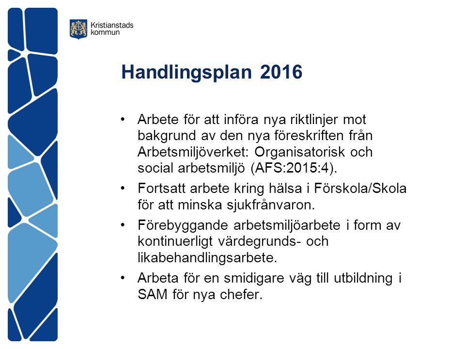 Handlingsplan 2016 Arbete för att införa nya riktlinjer mot bakgrund av den nya föreskriften från Arbetsmiljöverket: Organisatorisk och social arbetsmiljö (AFS:2015:4).