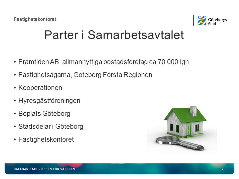 Fastighetskontoret Parter i Samarbetsavtalet 7 Framtiden AB, allmännyttiga bostadsföretag ca 70 000 lgh. Fastighetsägarna, Göteborg Första Regionen Ko