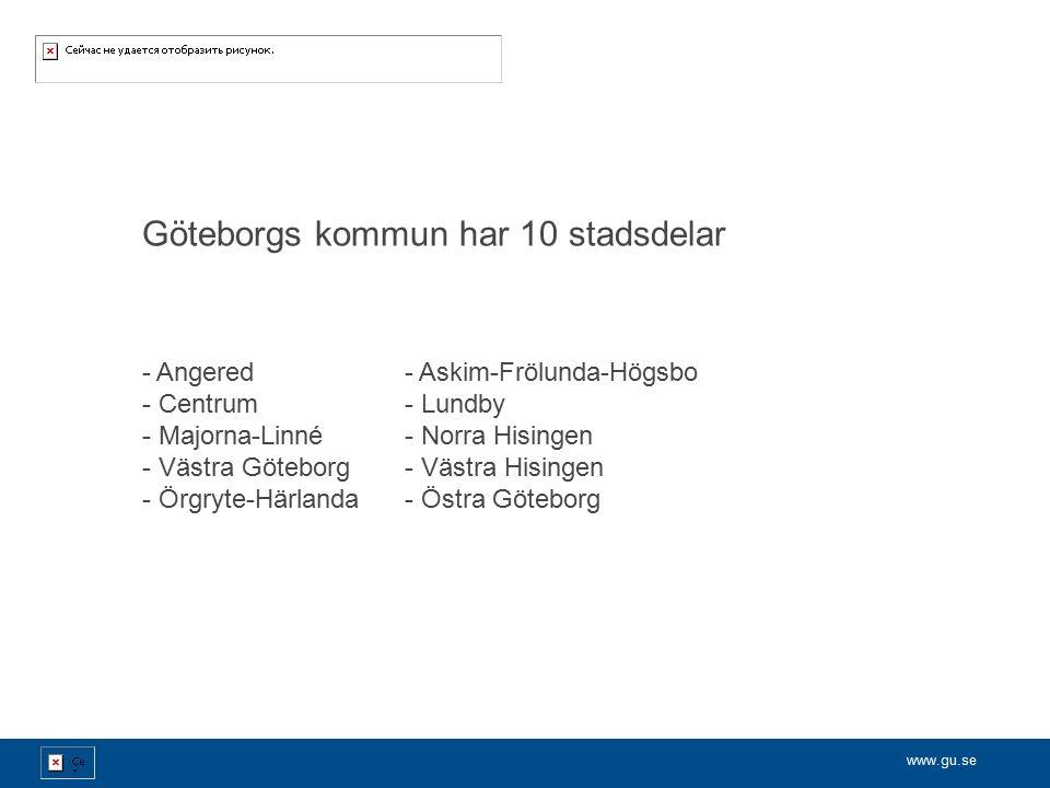 www.gu.se - Angered- Askim-Frölunda-Högsbo - Centrum- Lundby - Majorna-Linné- Norra Hisingen - Västra Göteborg- Västra Hisingen - Örgryte-Härlanda- Östra Göteborg Göteborgs kommun har 10 stadsdelar