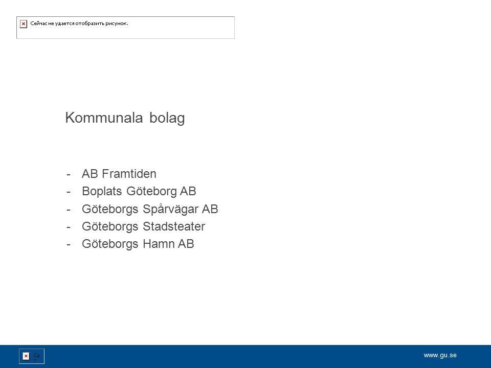 www.gu.se -AB Framtiden -Boplats Göteborg AB -Göteborgs Spårvägar AB -Göteborgs Stadsteater -Göteborgs Hamn AB Kommunala bolag