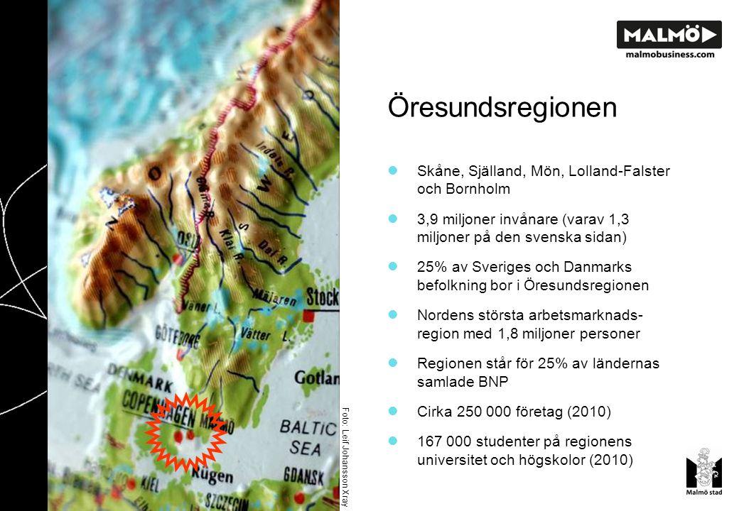 Öresundsregionen Foto: Leif Johansson Xray Skåne, Själland, Mön, Lolland-Falster och Bornholm 3,9 miljoner invånare (varav 1,3 miljoner på den svenska sidan) 25% av Sveriges och Danmarks befolkning bor i Öresundsregionen Nordens största arbetsmarknads- region med 1,8 miljoner personer Regionen står för 25% av ländernas samlade BNP Cirka 250 000 företag (2010) 167 000 studenter på regionens universitet och högskolor (2010)