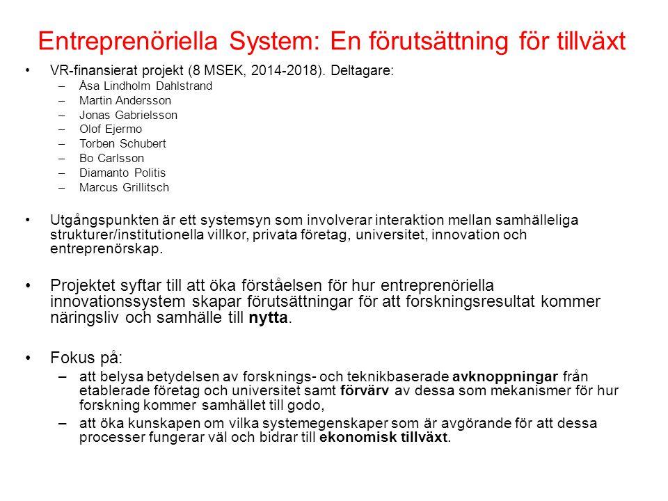 Entreprenöriella System: En förutsättning för tillväxt VR-finansierat projekt (8 MSEK, 2014-2018). Deltagare: –Åsa Lindholm Dahlstrand –Martin Anderss