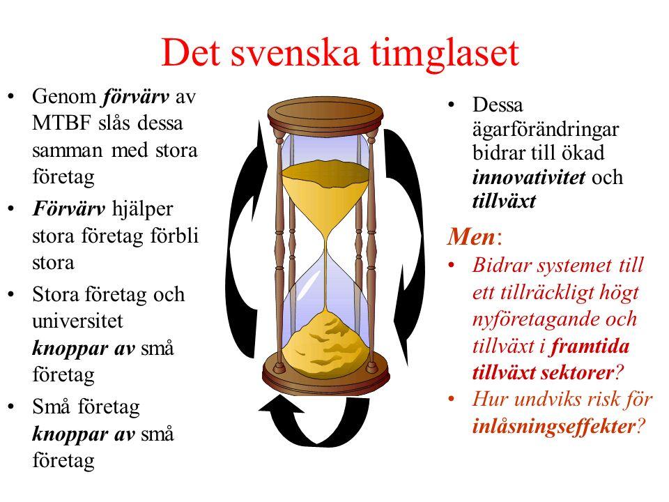 Det svenska timglaset Genom förvärv av MTBF slås dessa samman med stora företag Förvärv hjälper stora företag förbli stora Stora företag och universit
