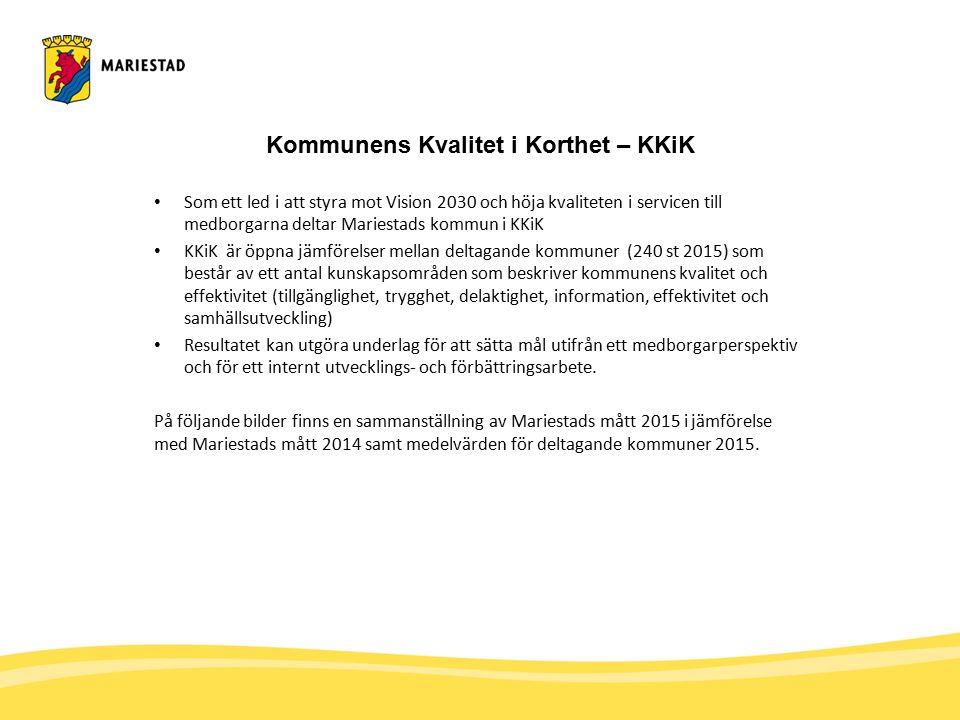 Medelvärdet 2014 för deltagande kommuner 83 procent 49 procent 86 procent 48 tim/vecka Måttnr.