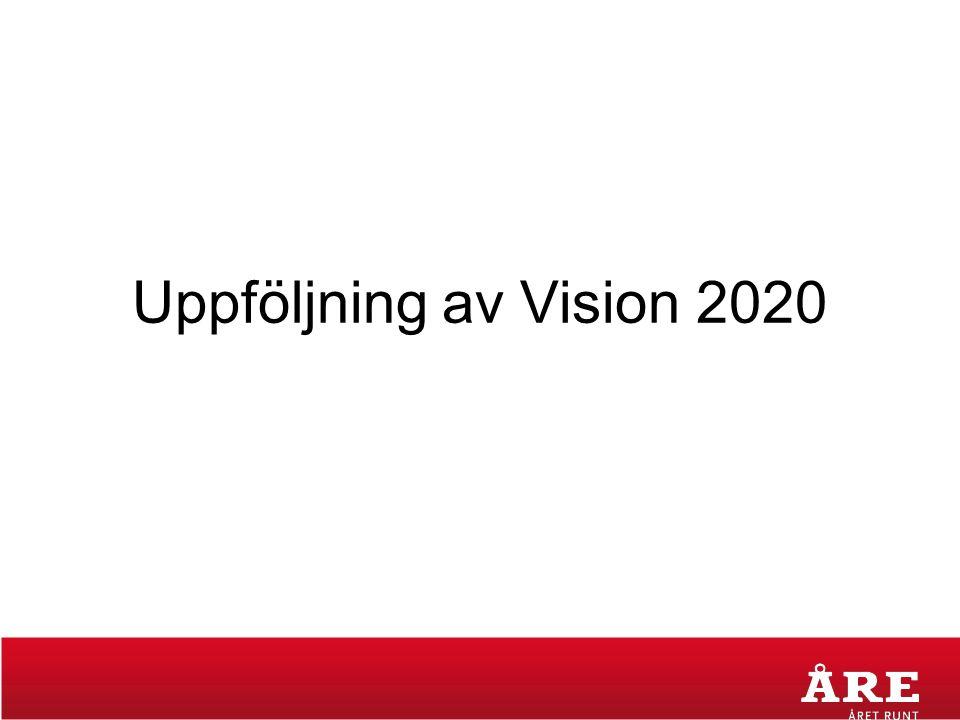 Uppföljning av Vision 2020