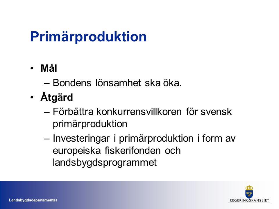 Landsbygdsdepartementet Primärproduktion Mål –Bondens lönsamhet ska öka.