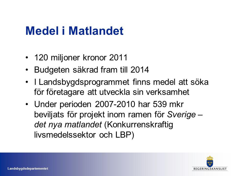 Landsbygdsdepartementet Medel i Matlandet 120 miljoner kronor 2011 Budgeten säkrad fram till 2014 I Landsbygdsprogrammet finns medel att söka för företagare att utveckla sin verksamhet Under perioden 2007-2010 har 539 mkr beviljats för projekt inom ramen för Sverige – det nya matlandet (Konkurrenskraftig livsmedelssektor och LBP)