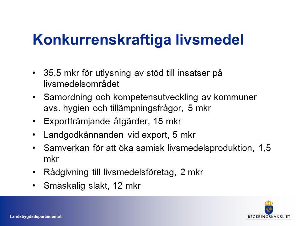 Landsbygdsdepartementet Konkurrenskraftiga livsmedel 35,5 mkr för utlysning av stöd till insatser på livsmedelsområdet Samordning och kompetensutveckling av kommuner avs.