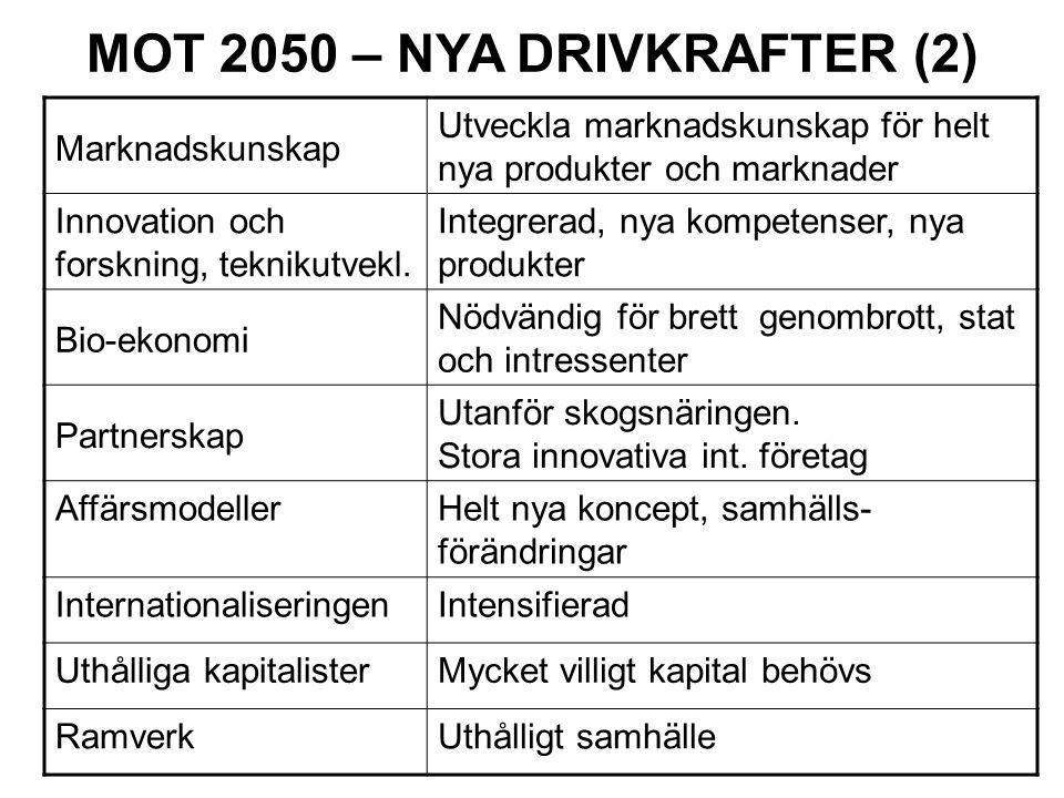 MOT 2050 – NYA DRIVKRAFTER (2) Marknadskunskap Utveckla marknadskunskap för helt nya produkter och marknader Innovation och forskning, teknikutvekl.