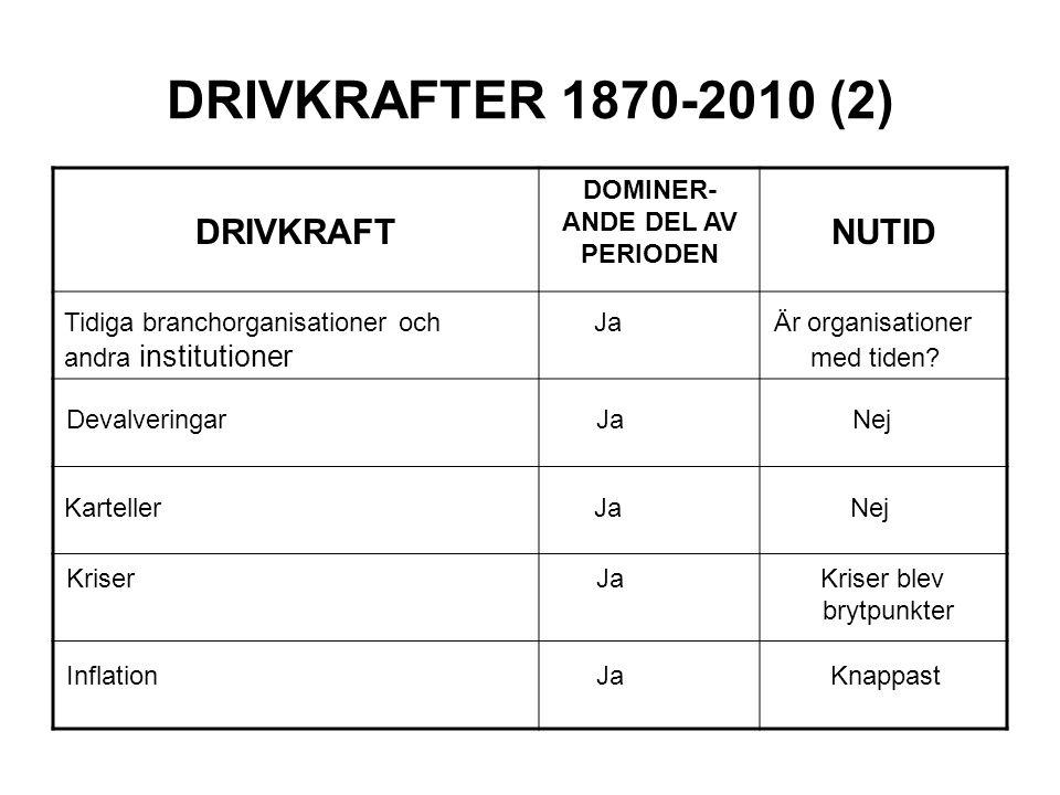 DRIVKRAFTER 1870-2010 (2) DRIVKRAFT DOMINER- ANDE DEL AV PERIODEN NUTID Tidiga branchorganisationer ochJa Är organisationer andra institutioner med tiden.