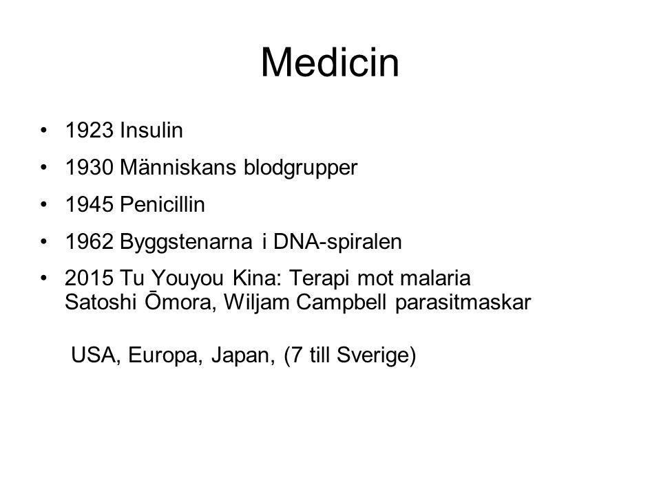 Medicin 1923 Insulin 1930 Människans blodgrupper 1945 Penicillin 1962 Byggstenarna i DNA-spiralen 2015 Tu Youyou Kina: Terapi mot malaria Satoshi Ōmora, Wiljam Campbell parasitmaskar USA, Europa, Japan, (7 till Sverige)
