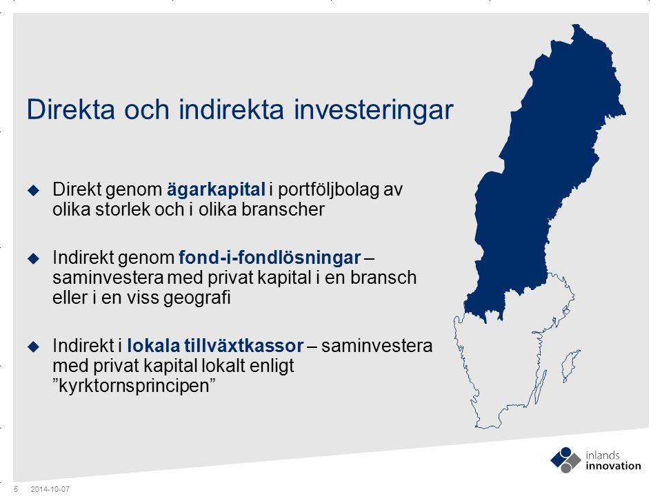 GUIDES MITTEN x RUBRIK OCH PUNKTLISTA OCH KARTA BLÅ Direkta och indirekta investeringar  Direkt genom ägarkapital i portföljbolag av olika storlek oc