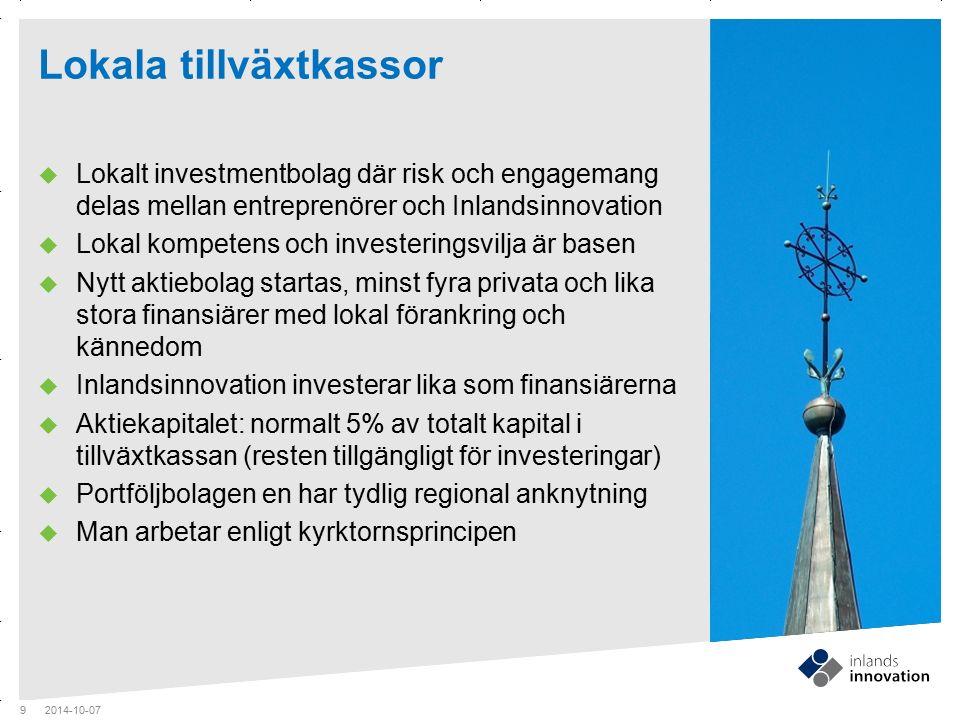 GUIDES MITTEN x RUBRIK OCH PUNKTLISTA ¼ FOTO Lokala tillväxtkassor  Lokalt investmentbolag där risk och engagemang delas mellan entreprenörer och Inl