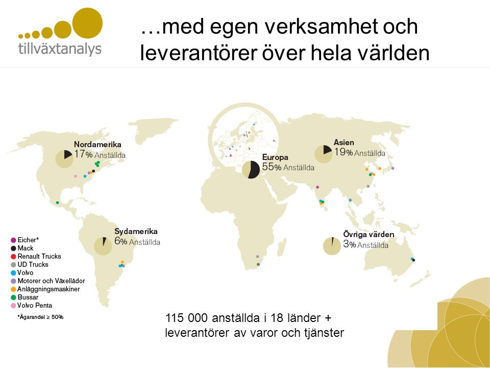 …med egen verksamhet och leverantörer över hela världen 115 000 anställda i 18 länder + leverantörer av varor och tjänster