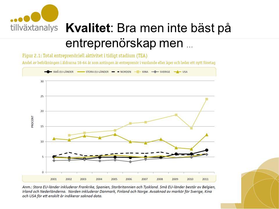 Kvalitet: Bra men inte bäst på entreprenörskap men …
