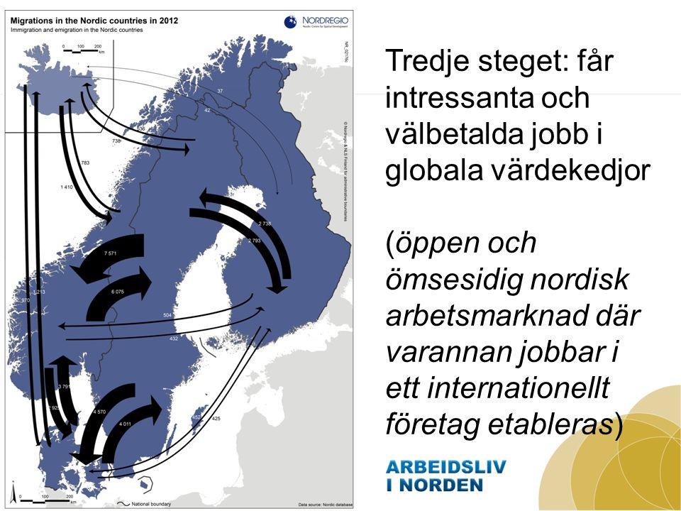Tredje steget: får intressanta och välbetalda jobb i globala värdekedjor (öppen och ömsesidig nordisk arbetsmarknad där varannan jobbar i ett internationellt företag etableras)