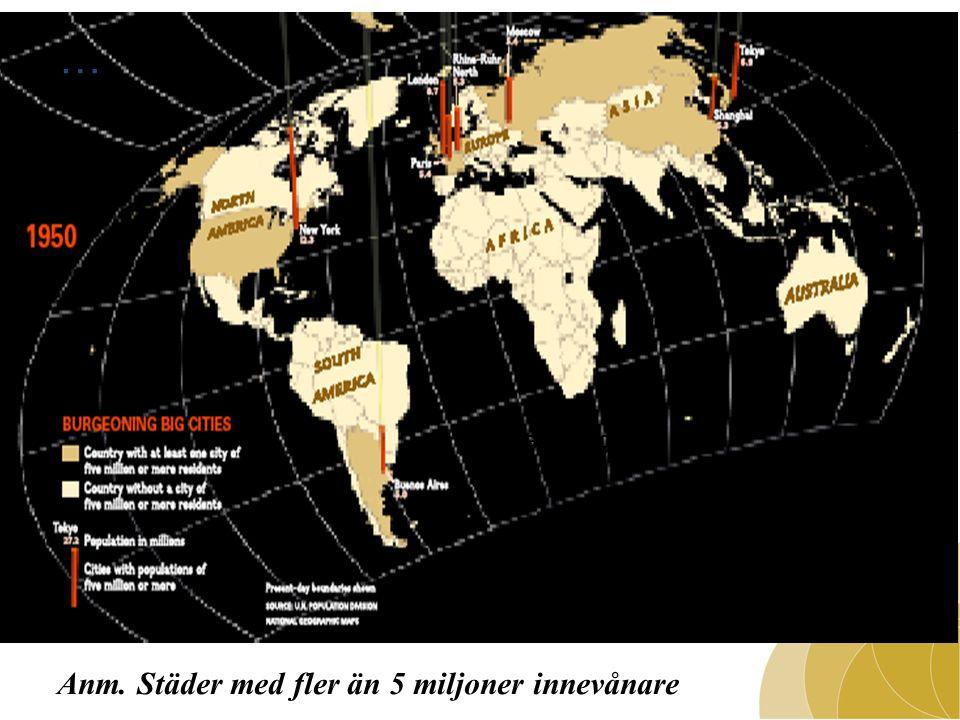 Svensk tillverkningsindustri ökar, om vi räknar med tjänsterna Källa: McKinsey 2012 Sverigerapporten