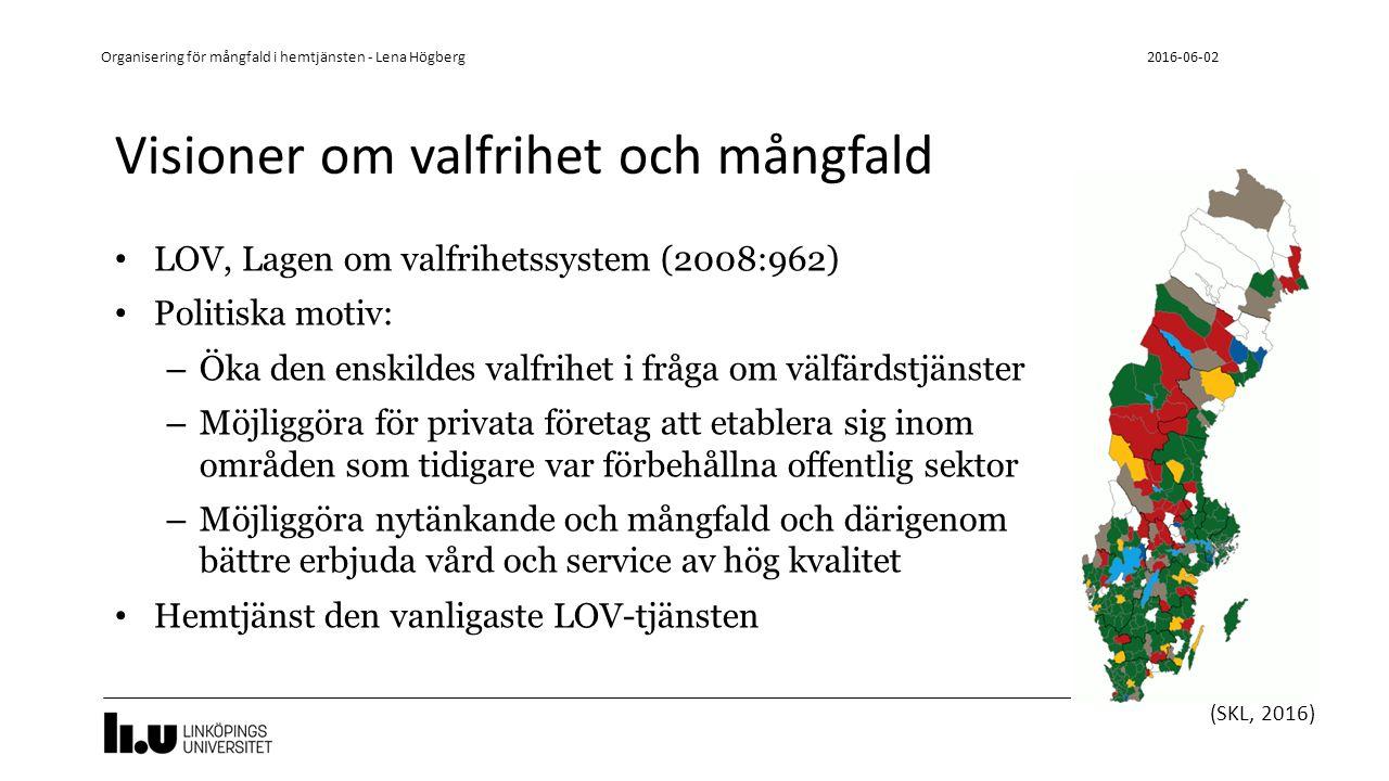 Visioner om valfrihet och mångfald LOV, Lagen om valfrihetssystem (2008:962) Politiska motiv: – Öka den enskildes valfrihet i fråga om välfärdstjänster – Möjliggöra för privata företag att etablera sig inom områden som tidigare var förbehållna offentlig sektor – Möjliggöra nytänkande och mångfald och därigenom bättre erbjuda vård och service av hög kvalitet Hemtjänst den vanligaste LOV-tjänsten 2016-06-02 Organisering för mångfald i hemtjänsten - Lena Högberg (SKL, 2016)