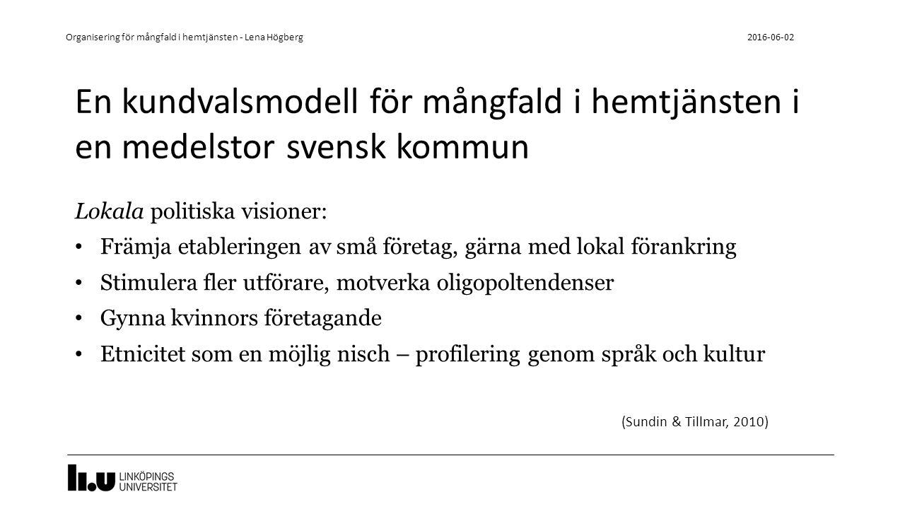 Hemtjänstsektorn efter två år med kundval 2016-06-02 Organisering för mångfald i hemtjänsten - Lena Högberg (Sundin & Tillmar, 2010)