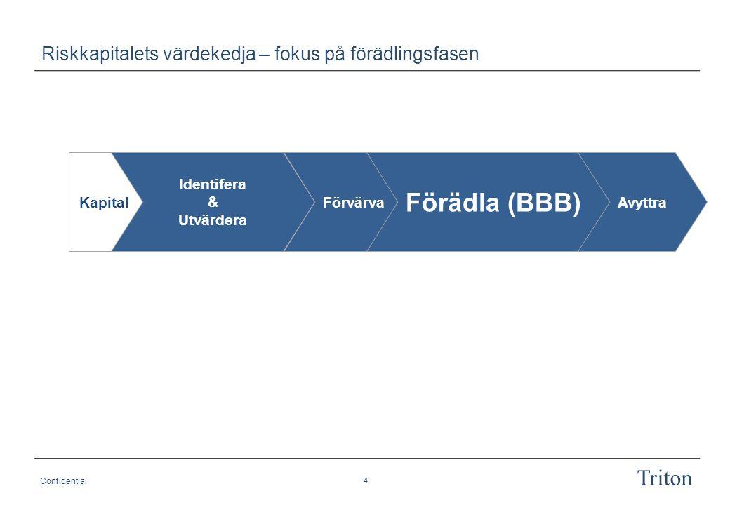 4 Confidential Triton Kapital Identifera & Utvärdera Förvärva Förädla (BBB) Avyttra Riskkapitalets värdekedja – fokus på förädlingsfasen