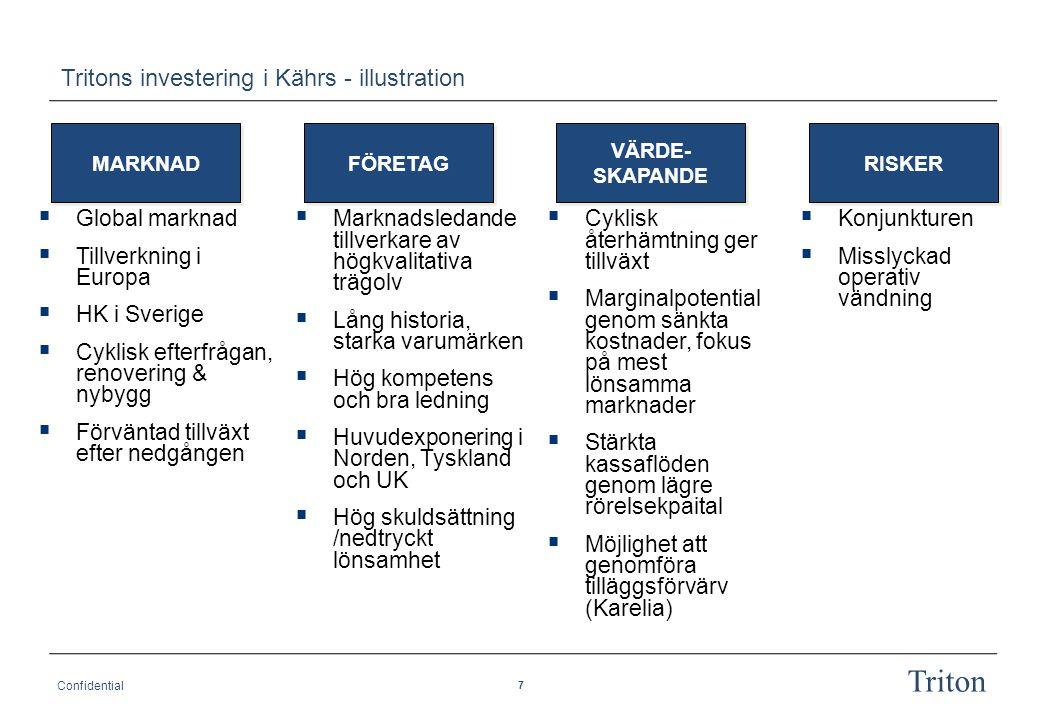 7 Confidential Triton Tritons investering i Kährs - illustration MARKNAD FÖRETAG VÄRDE- SKAPANDE RISKER  Global marknad  Tillverkning i Europa  HK i Sverige  Cyklisk efterfrågan, renovering & nybygg  Förväntad tillväxt efter nedgången  Marknadsledande tillverkare av högkvalitativa trägolv  Lång historia, starka varumärken  Hög kompetens och bra ledning  Huvudexponering i Norden, Tyskland och UK  Hög skuldsättning /nedtryckt lönsamhet  Cyklisk återhämtning ger tillväxt  Marginalpotential genom sänkta kostnader, fokus på mest lönsamma marknader  Stärkta kassaflöden genom lägre rörelsekpaital  Möjlighet att genomföra tilläggsförvärv (Karelia)  Konjunkturen  Misslyckad operativ vändning