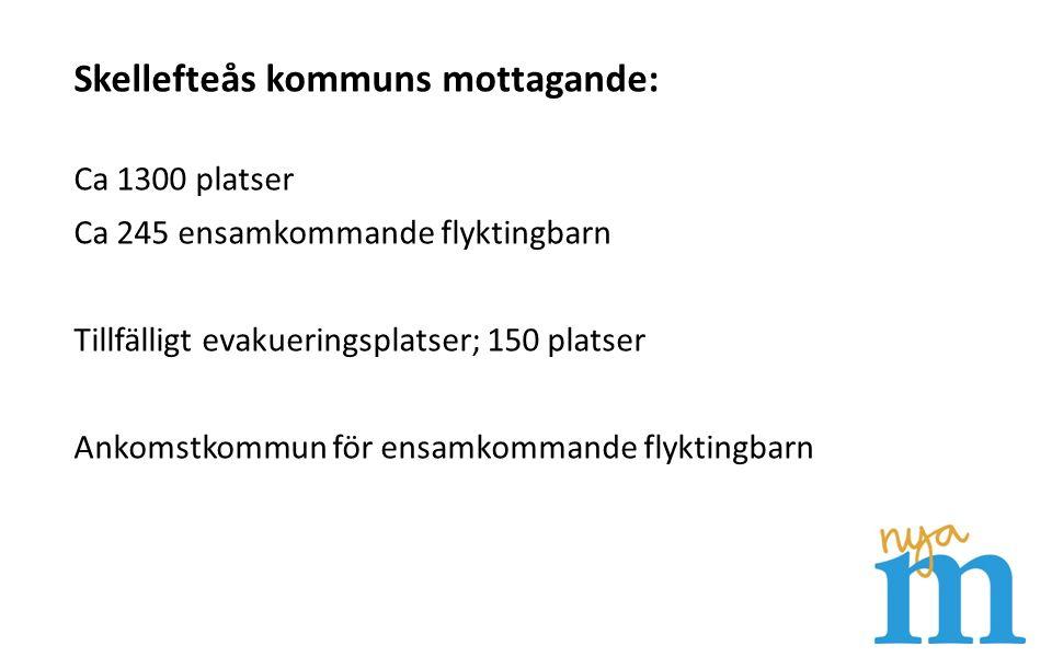 Skellefteås kommuns mottagande: Ca 1300 platser Ca 245 ensamkommande flyktingbarn Tillfälligt evakueringsplatser; 150 platser Ankomstkommun för ensamk