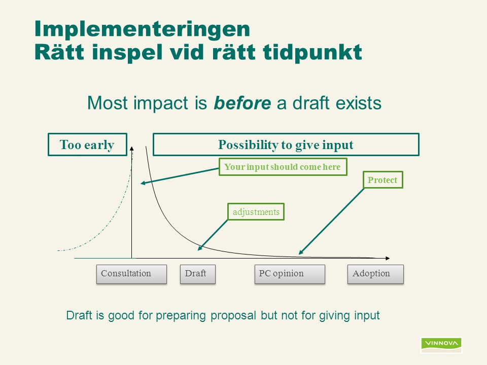 Infogad sidfot, datum och sidnummer syns bara i utskrift (infoga genom fliken Infoga -> Sidhuvud/sidfot) Implementeringen Rätt inspel vid rätt tidpunkt Most impact is before a draft exists Adoption PC opinion Draft Consultation Possibility to give input Your input should come here adjustments Protect Too early Draft is good for preparing proposal but not for giving input