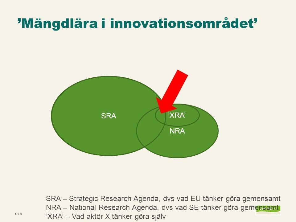 Infogad sidfot, datum och sidnummer syns bara i utskrift (infoga genom fliken Infoga -> Sidhuvud/sidfot) 'Mängdlära i innovationsområdet' Bild 18 SRA SRA – Strategic Research Agenda, dvs vad EU tänker göra gemensamt NRA – National Research Agenda, dvs vad SE tänker göra gemensamt 'XRA' – Vad aktör X tänker göra själv NRA 'XRA'