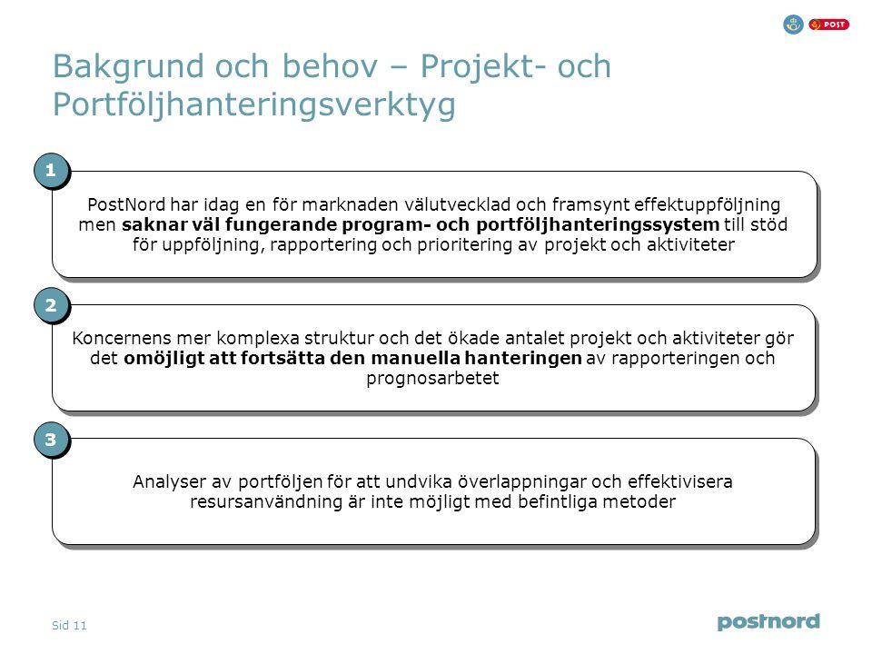 Sid 11 Bakgrund och behov – Projekt- och Portföljhanteringsverktyg PostNord har idag en för marknaden välutvecklad och framsynt effektuppföljning men