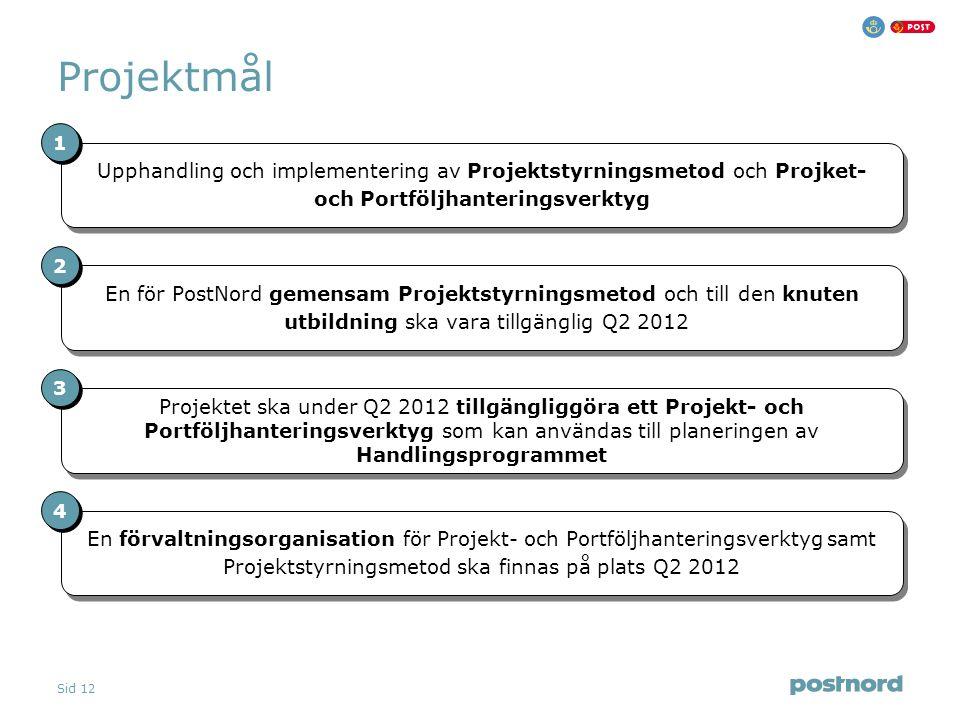 Sid 12 Projektmål Upphandling och implementering av Projektstyrningsmetod och Projket- och Portföljhanteringsverktyg 1 1 En för PostNord gemensam Proj